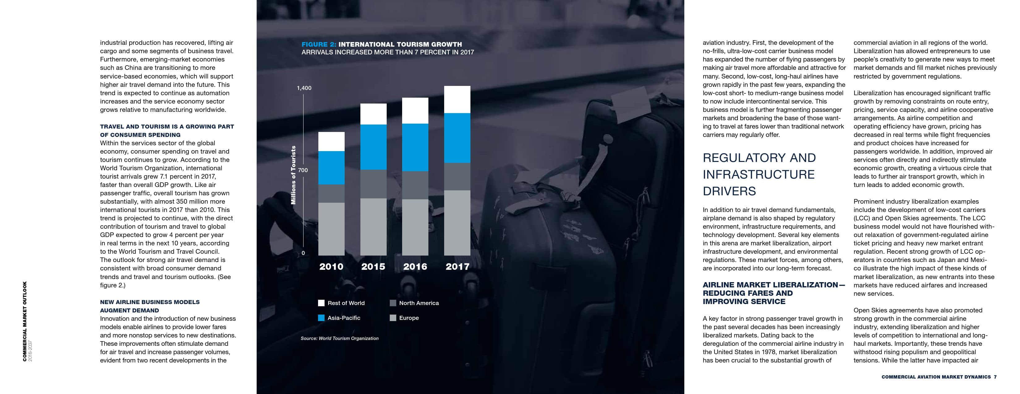 波音:2018-2037中国民用航空市场展望(199it)