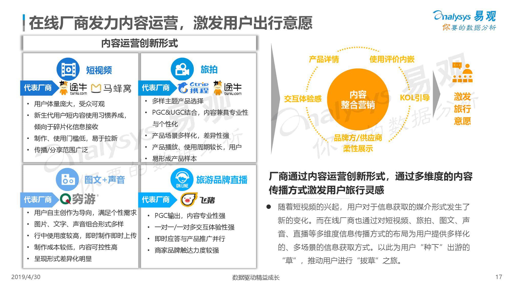 易观:2019中国在线旅游市场年度综合分析(199it)