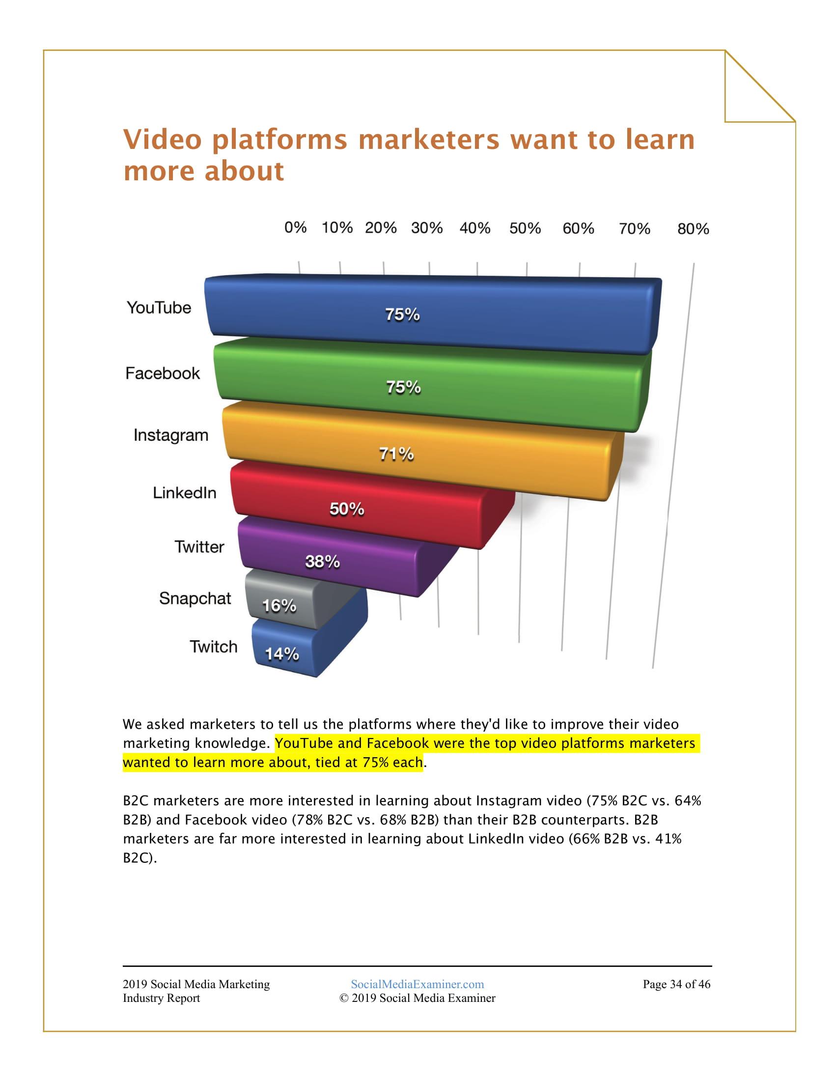 SME:2019年社交媒体营销行业报告-CNMOAD 中文移动营销资讯 35