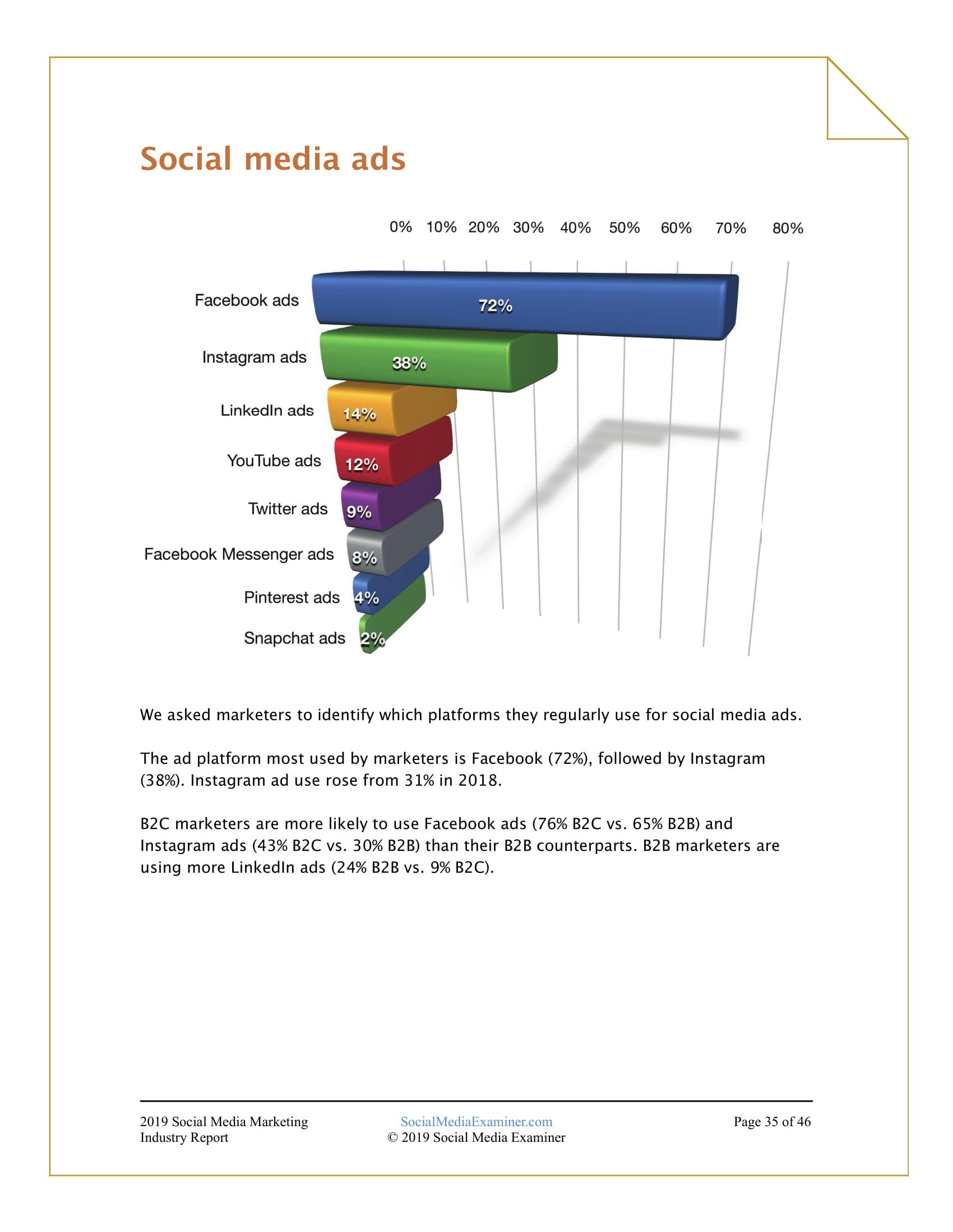 SME:2019年社交媒体营销行业报告-CNMOAD 中文移动营销资讯 36
