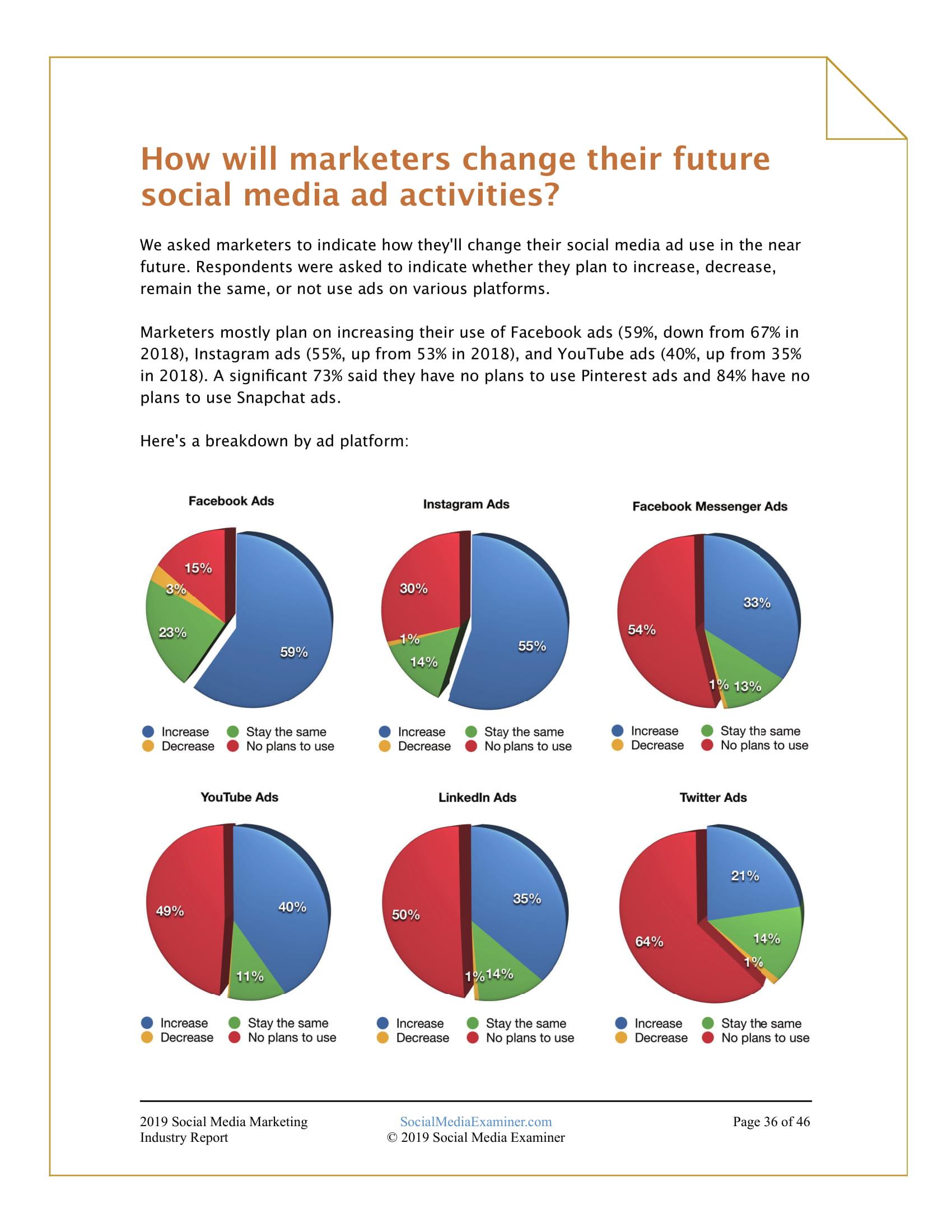 SME:2019年社交媒体营销行业报告-CNMOAD 中文移动营销资讯 37