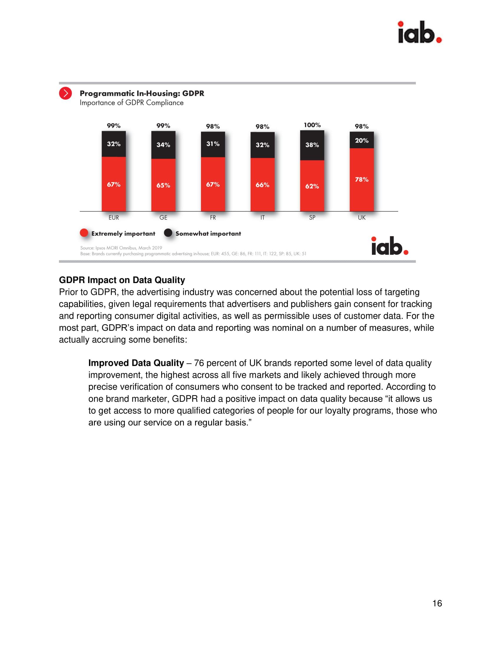 IAB:2019年英国广告程序化购买报告