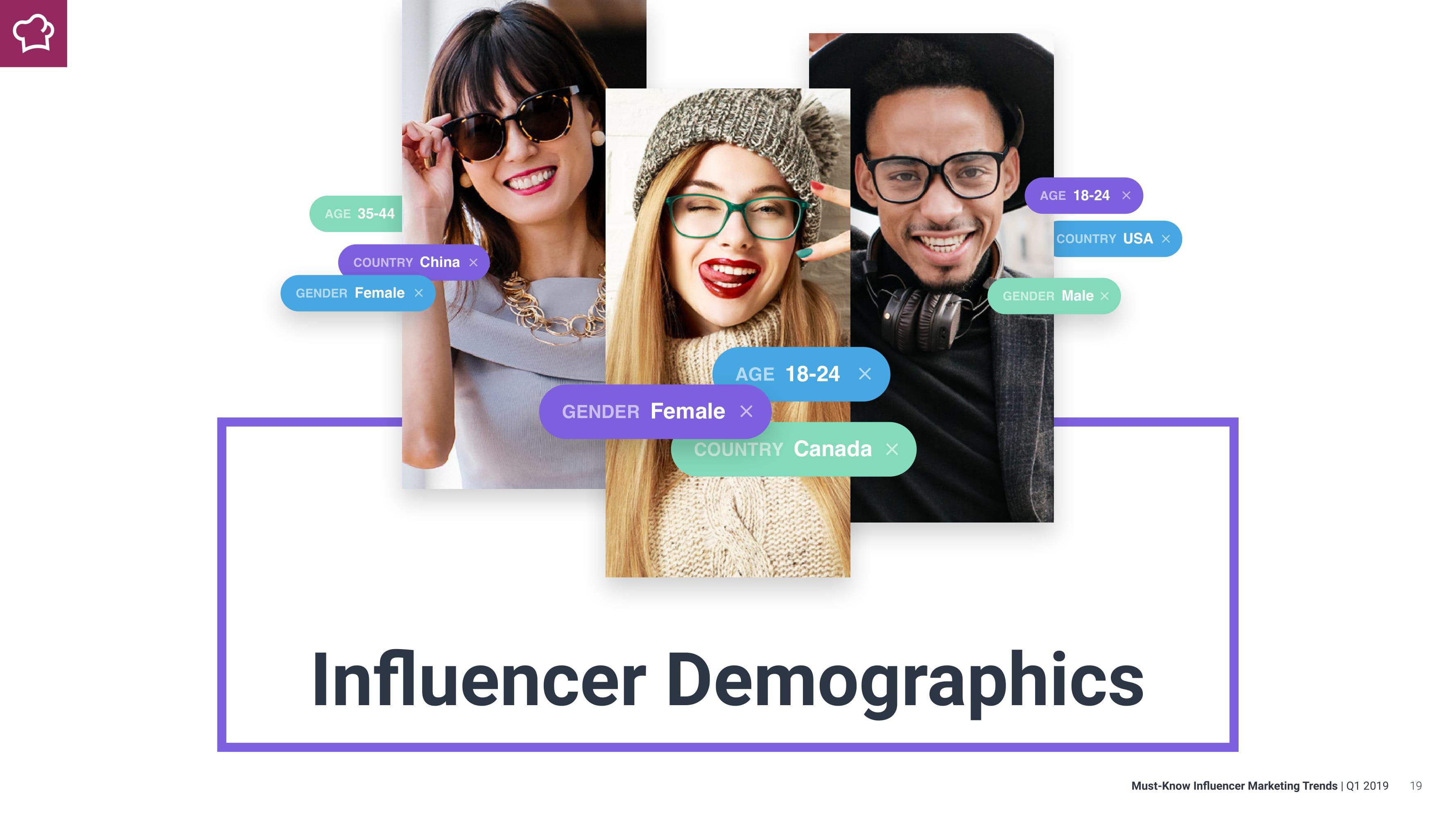 Socialbakers:2019年意见领袖营销趋势报告