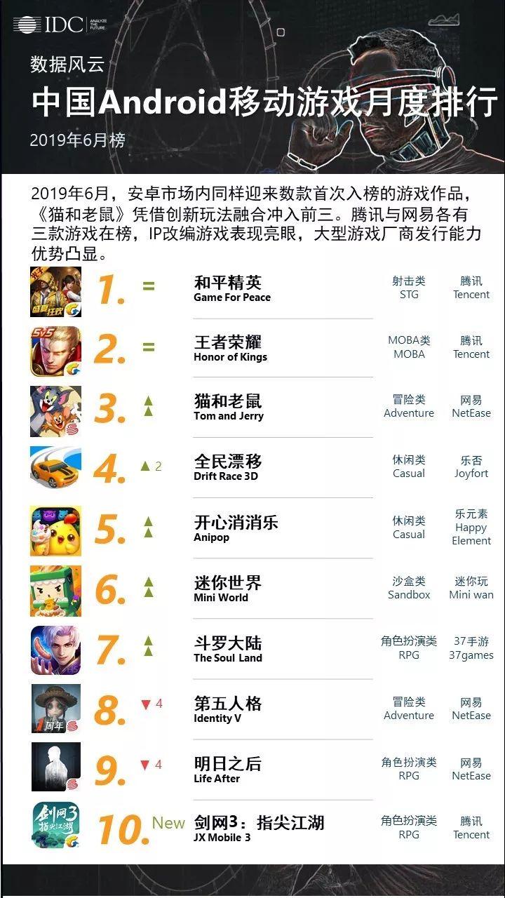 2019中国 排行榜_2019中国百强城市排行榜出炉 山东最多,青岛排