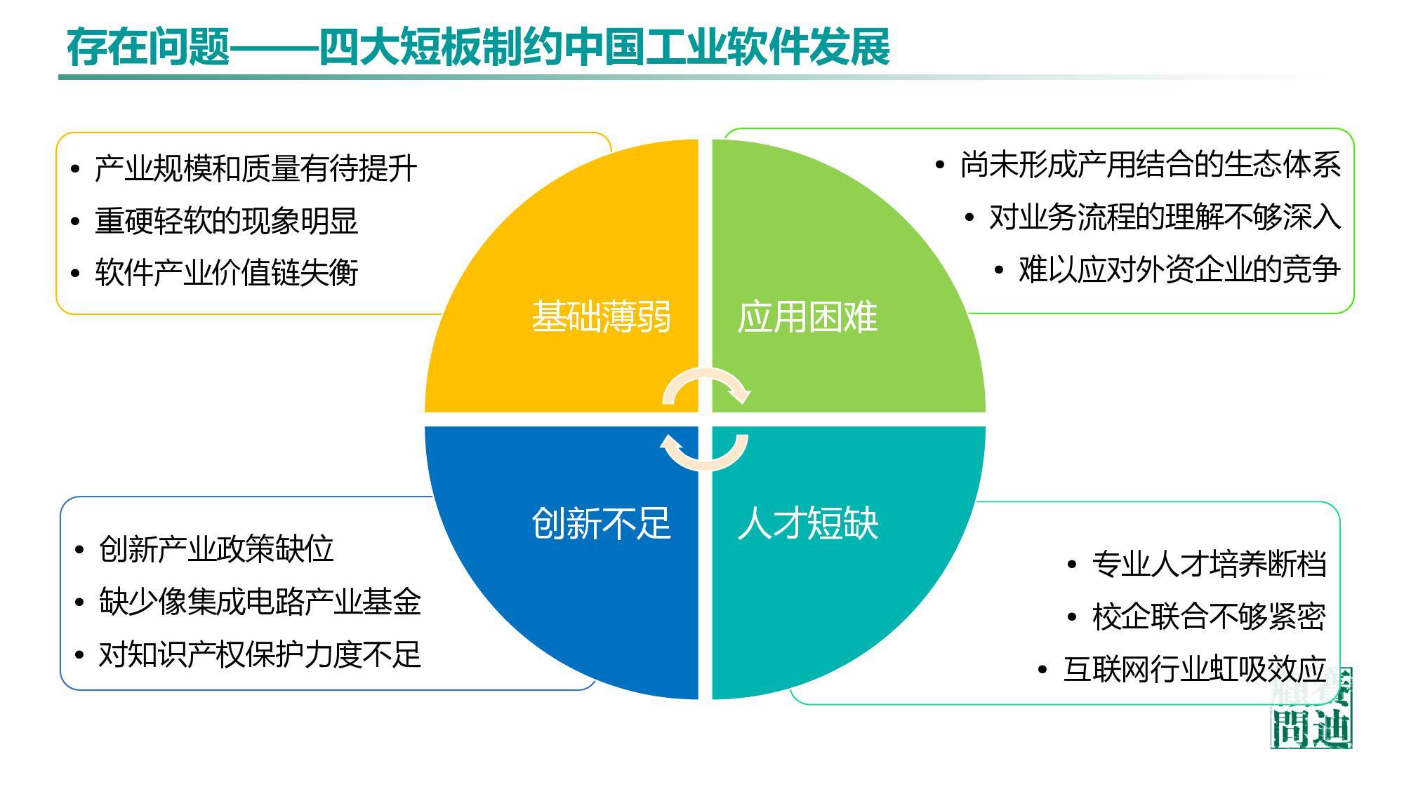 三j牅c.�g*9x_赛迪顾问:2019年中国工业软件发展白皮书