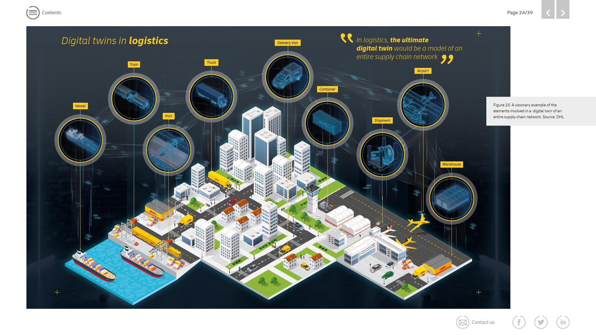 全球资讯_DHL:数字孪生技术赋能物流业 | 互联网数据资讯网-199IT | 中文 ...