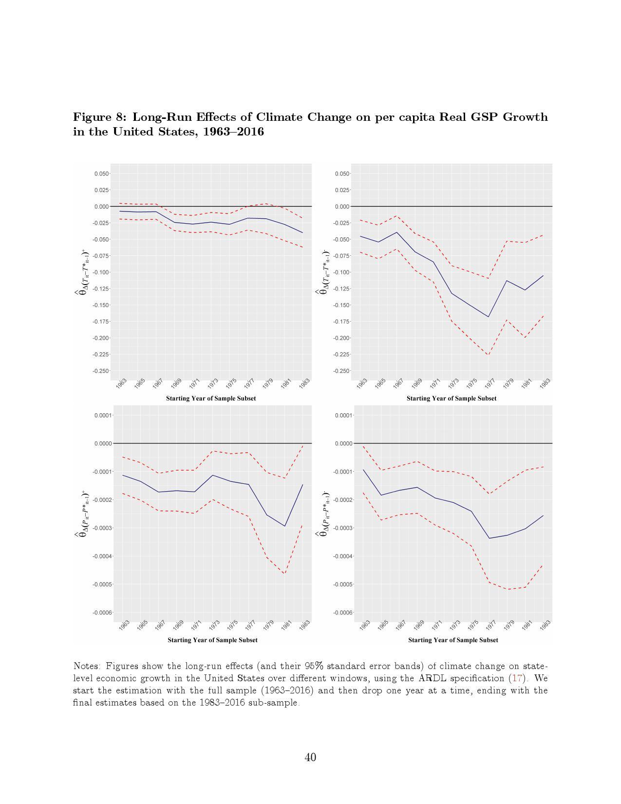 气候变化对宏观经济的长期影响:跨国分析