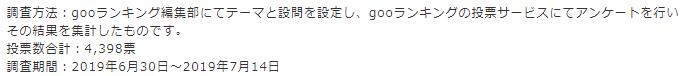 日本排行专业站:2019年《岛国真国民游戏》大排行