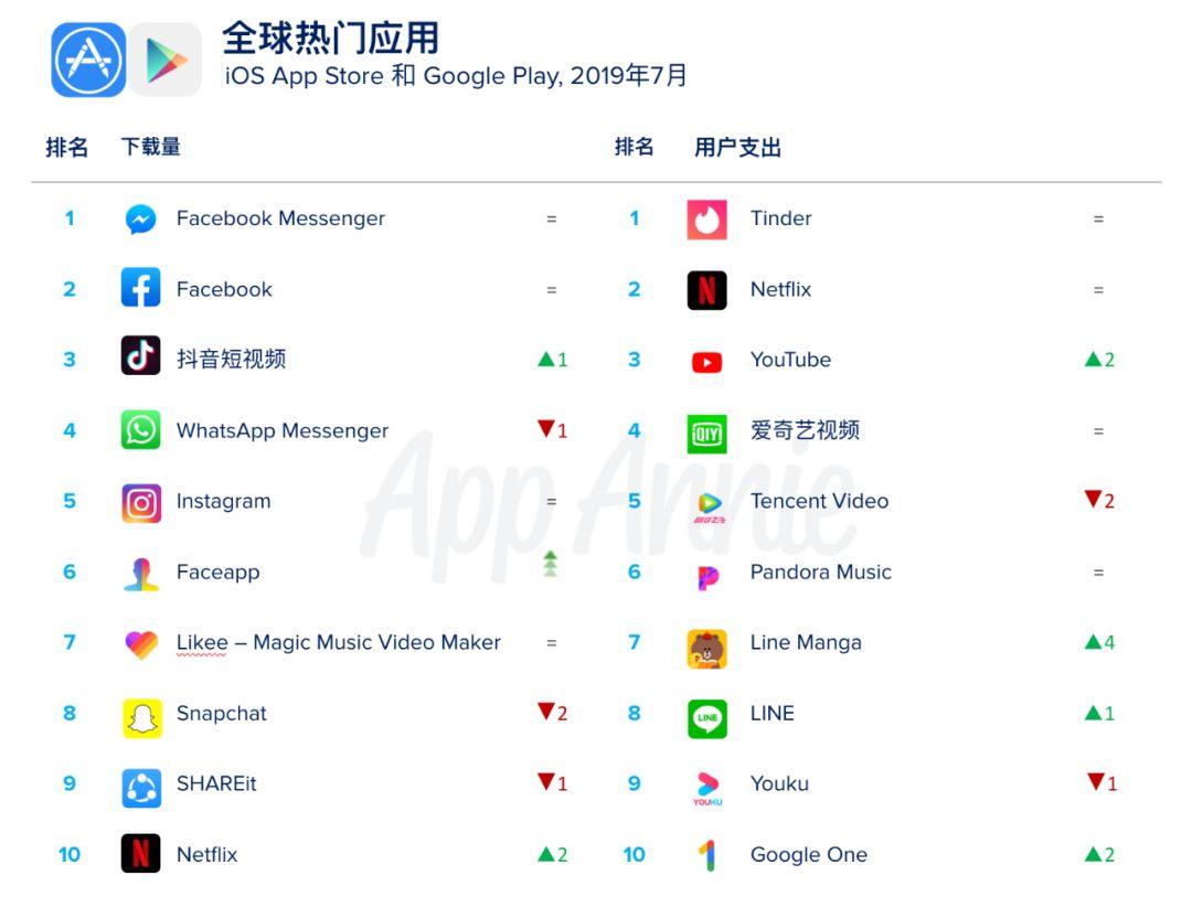 2019中国动o+排行榜_柏视医疗入选2019中国医疗人工智能企业排行榜TOP50