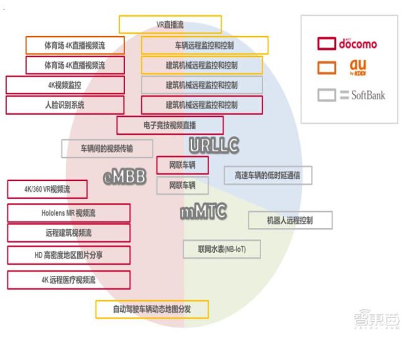 中国布局重点是vr/ar,无人机,车联网,工业控制与智能电网.图片