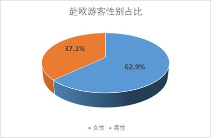 http://www.weixinrensheng.com/kejika/606032.html