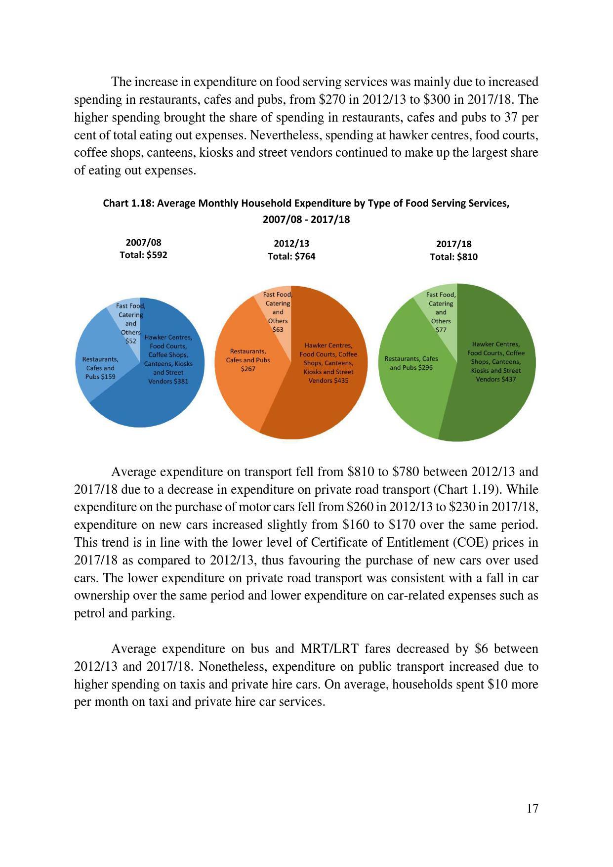 新加坡统计局:2017-2018年新加坡家庭开支调查报告(346页)