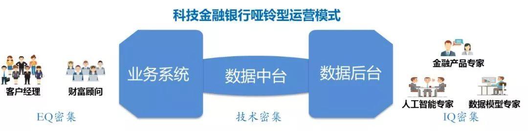 http://www.reviewcode.cn/bianchengyuyan/75680.html