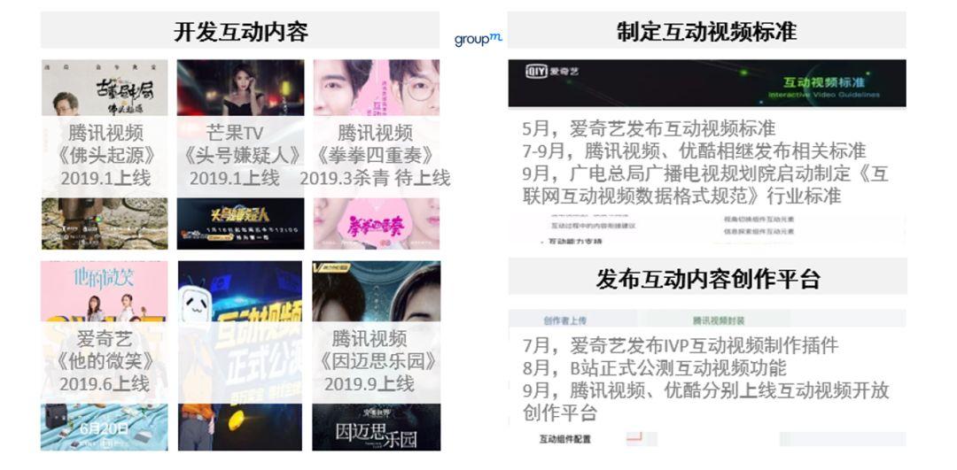it视频网站:群邑智库:视频网站用户画像与市场分析-U9SEO