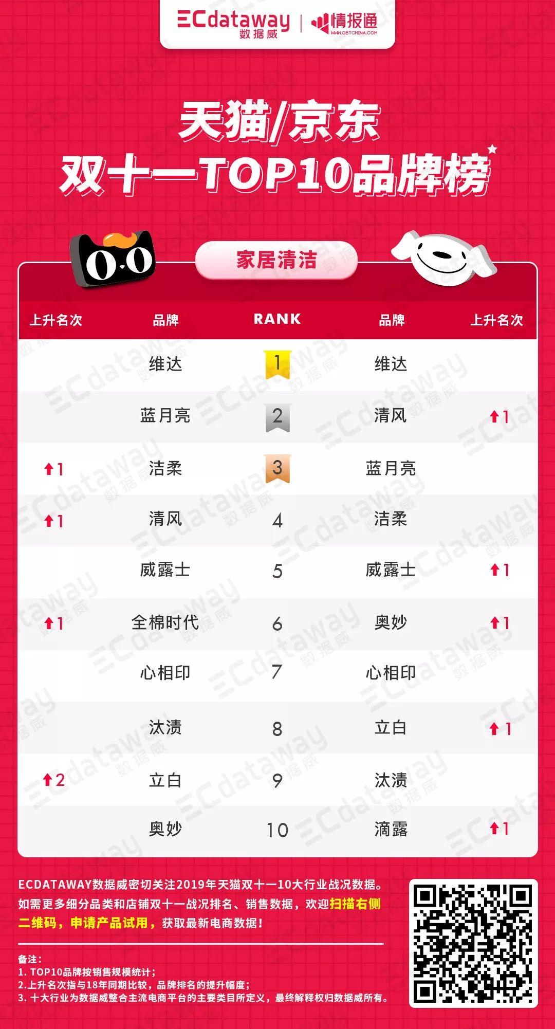"""""""618""""电商平台花样""""打新"""" 资本""""追新""""热浪空前"""