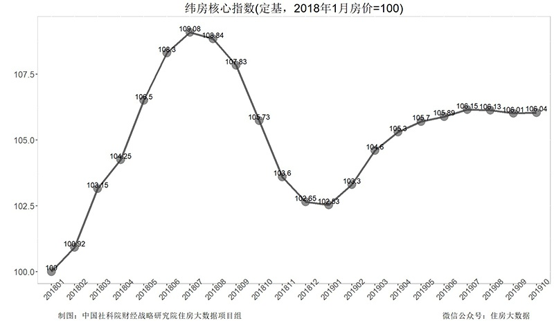 http://www.ncsnb.com/ningbofangchan/35621.html