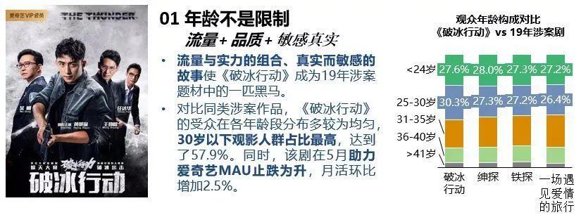 it视频网站:媒介直通车:视频网站剧目盘点-U9SEO