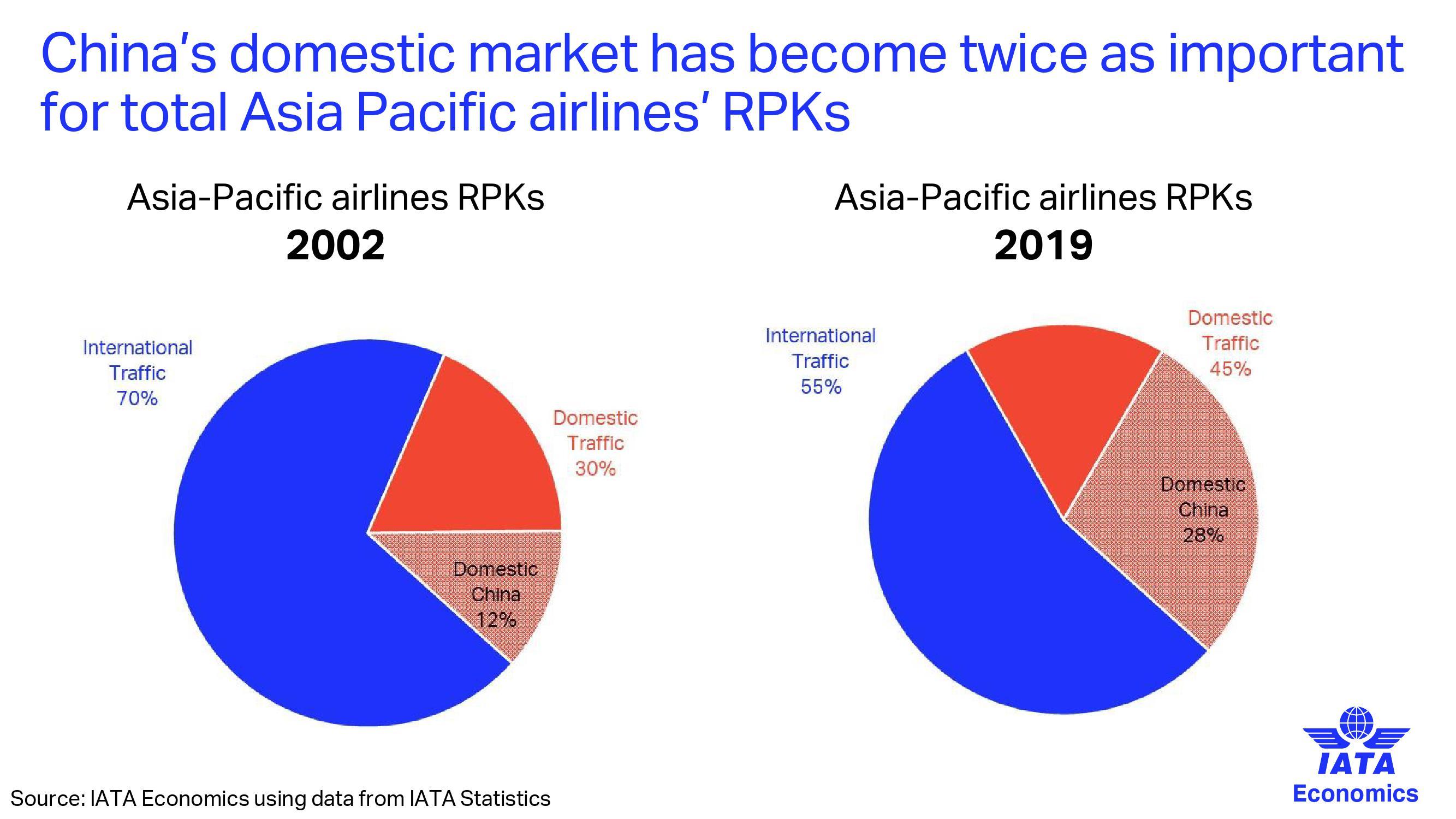 全球资讯_IATA:新冠病毒疫情对全球航空旅行行业初步影响报告 | 互联网 ...
