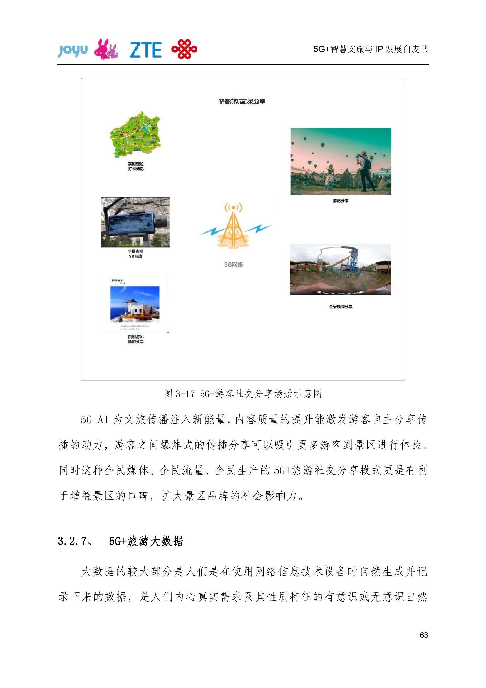 中兴通讯:《5G+智慧文旅与IP发展白皮书》(PPT)