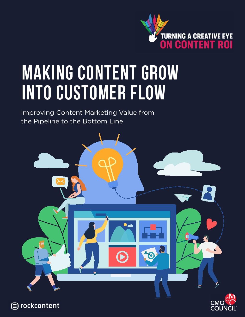 CMO Council:将内容融入客户流