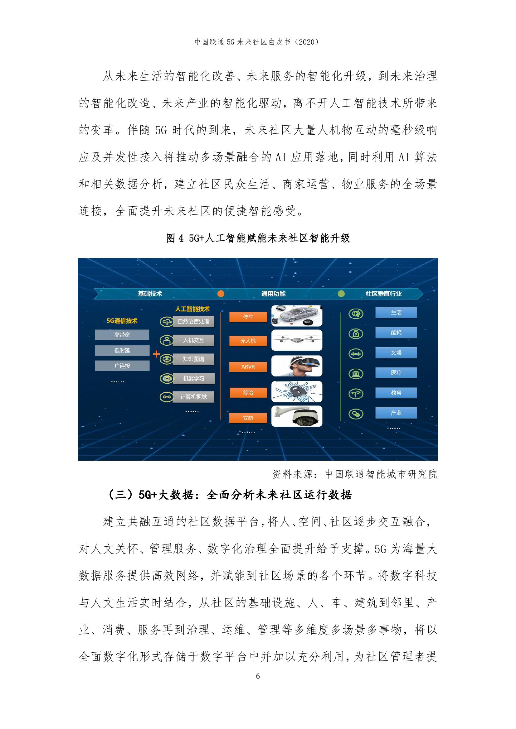 This image has an empty alt attribute; its file name is 2020年中国联通5G未来社区白皮书_000012.jpg