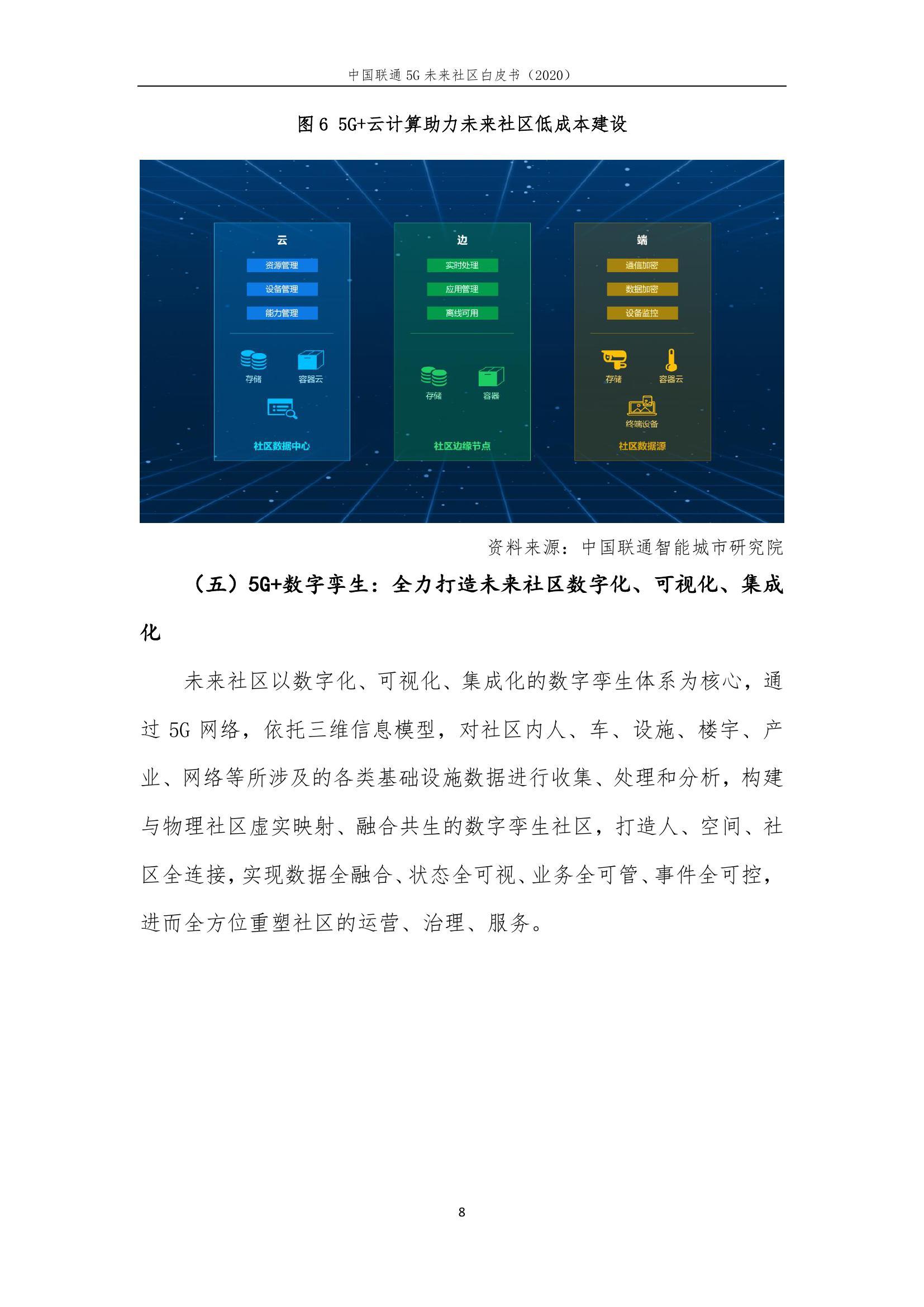 This image has an empty alt attribute; its file name is 2020年中国联通5G未来社区白皮书_000014.jpg