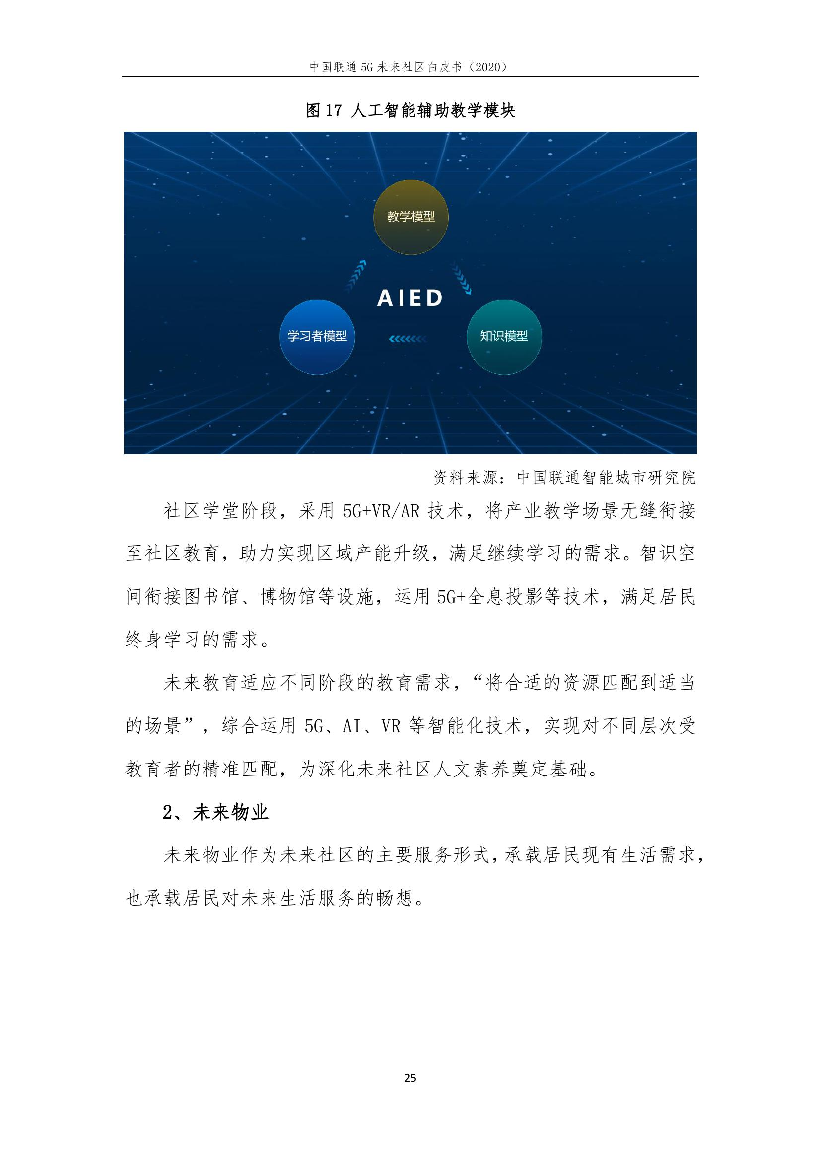 This image has an empty alt attribute; its file name is 2020年中国联通5G未来社区白皮书_000031.jpg