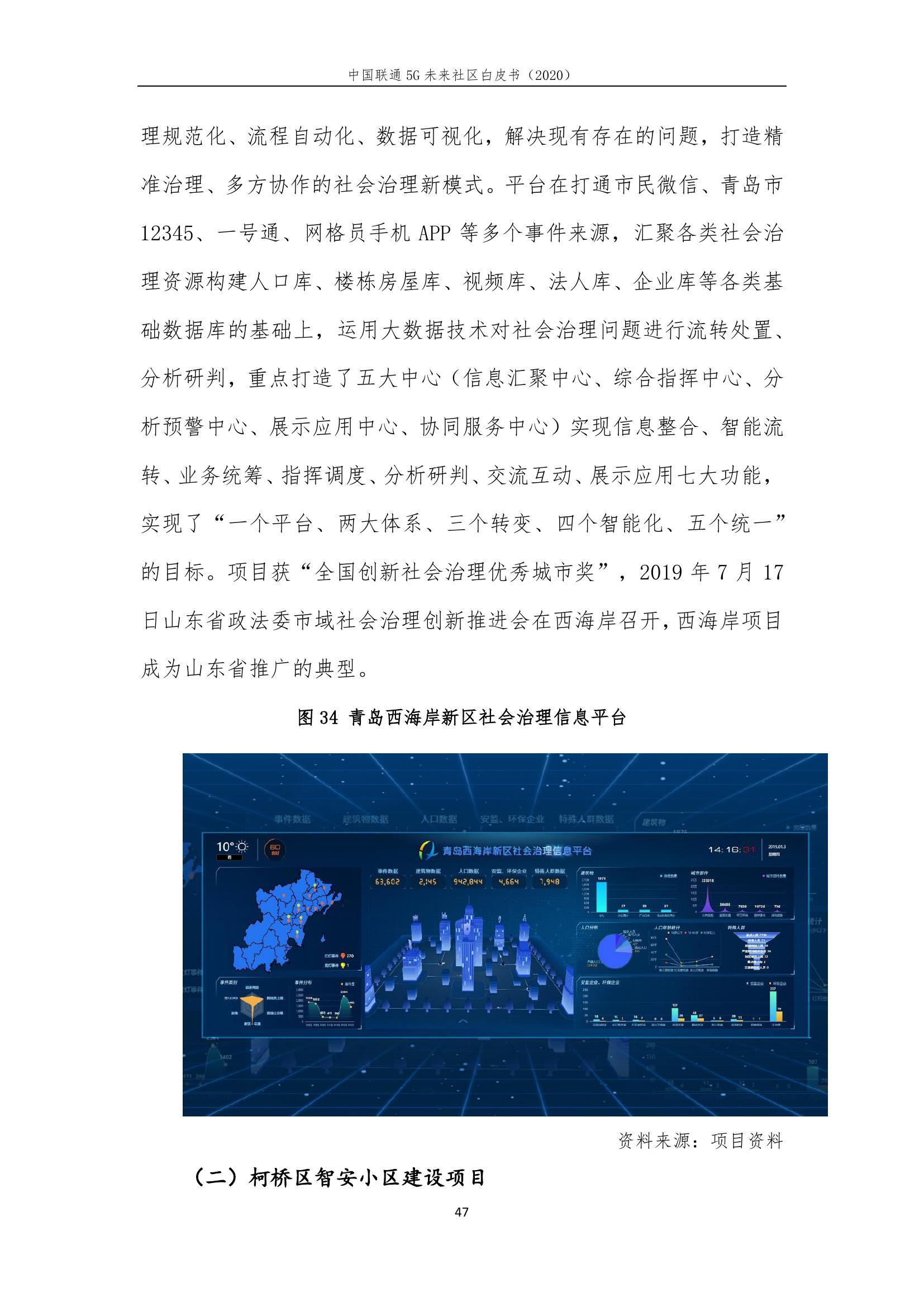 This image has an empty alt attribute; its file name is 2020年中国联通5G未来社区白皮书_000053.jpg