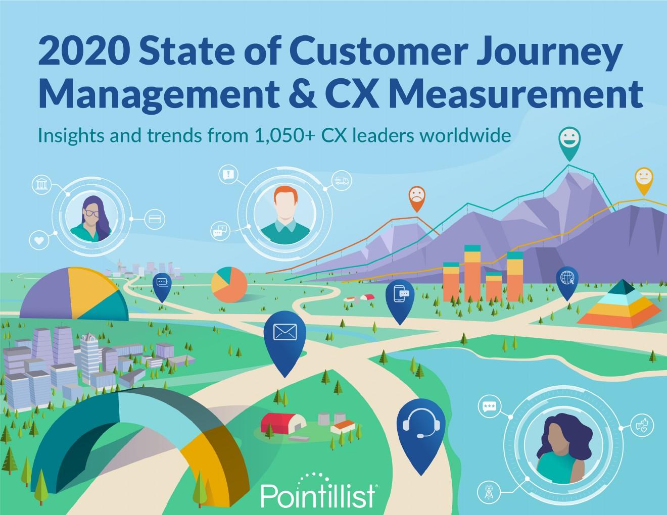 Pointillist:2020年客户历程管理和客户体验测量报告