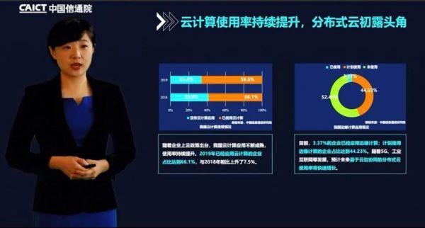 中国信通院发布《云计算发展白皮书(2020)》 ,六大趋势透析云计算将进入普惠发展期,迎来下一个黄金十年(图1)