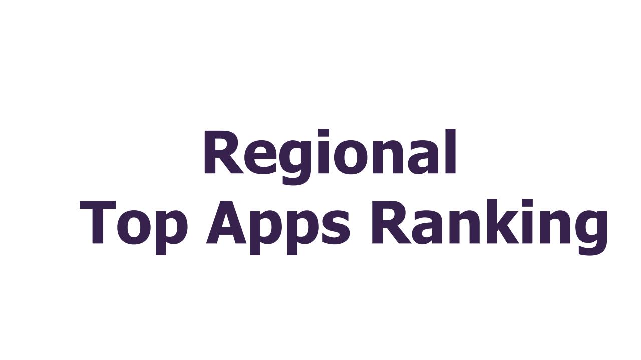 App Annie:2020年第三季度移动应用市场报告