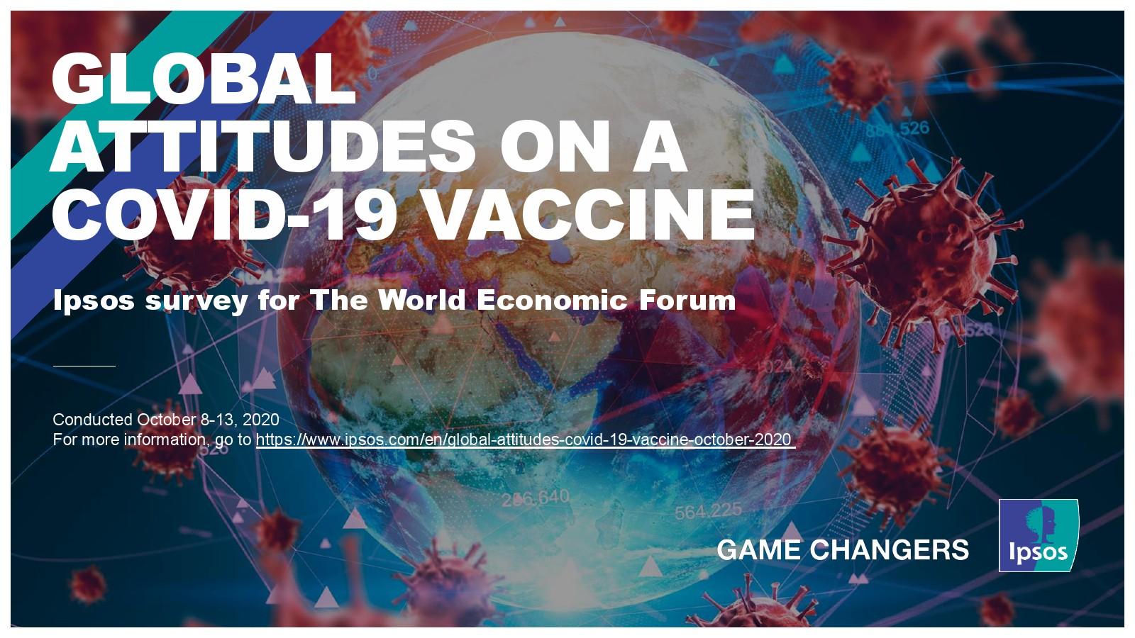 益普索:全球对COVID-19疫苗的态度调查