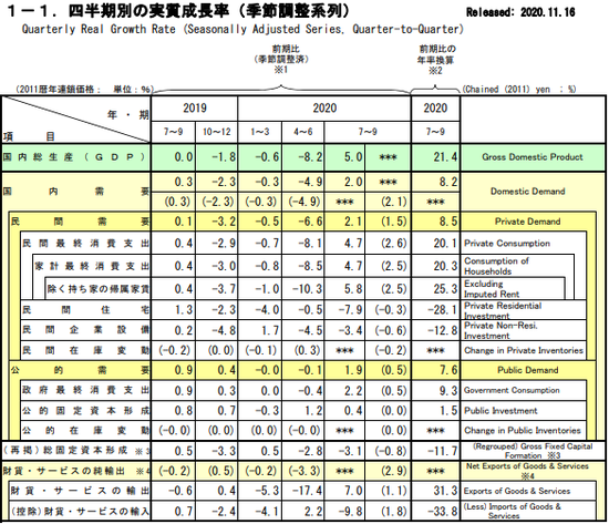 2020世界第二季度gdp_中国二季度GDP增速今日公布