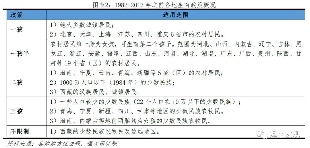中国生育报告:全面二孩政策后反
