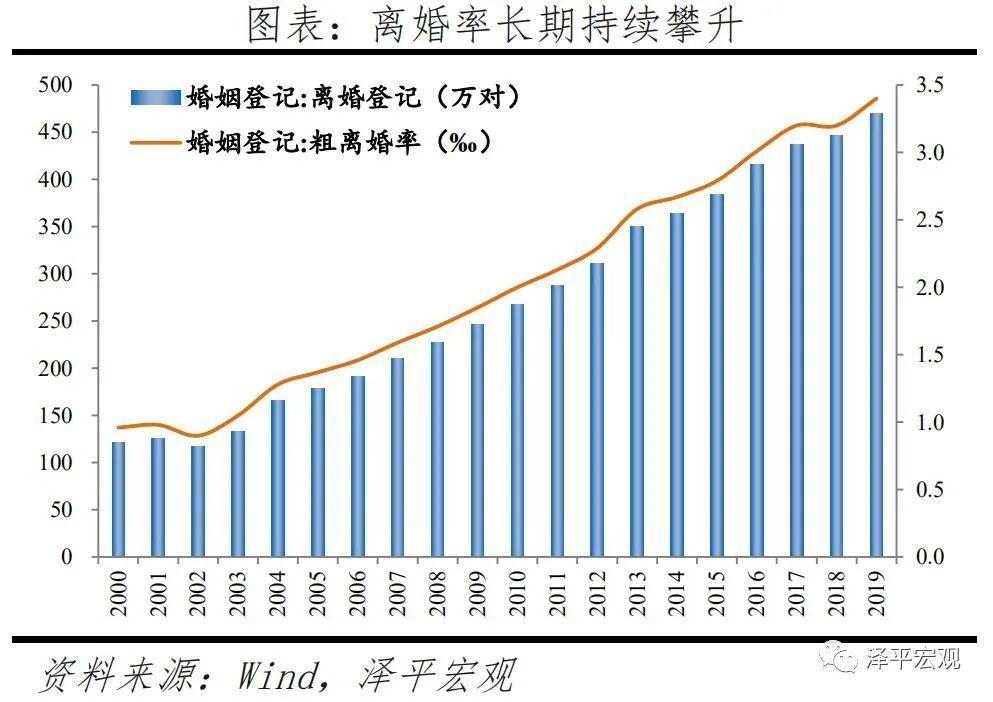 http://www.weixinrensheng.com/sifanghua/2601418.html