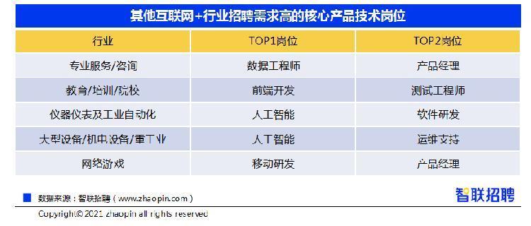 http://www.reviewcode.cn/wulianwang/193925.html