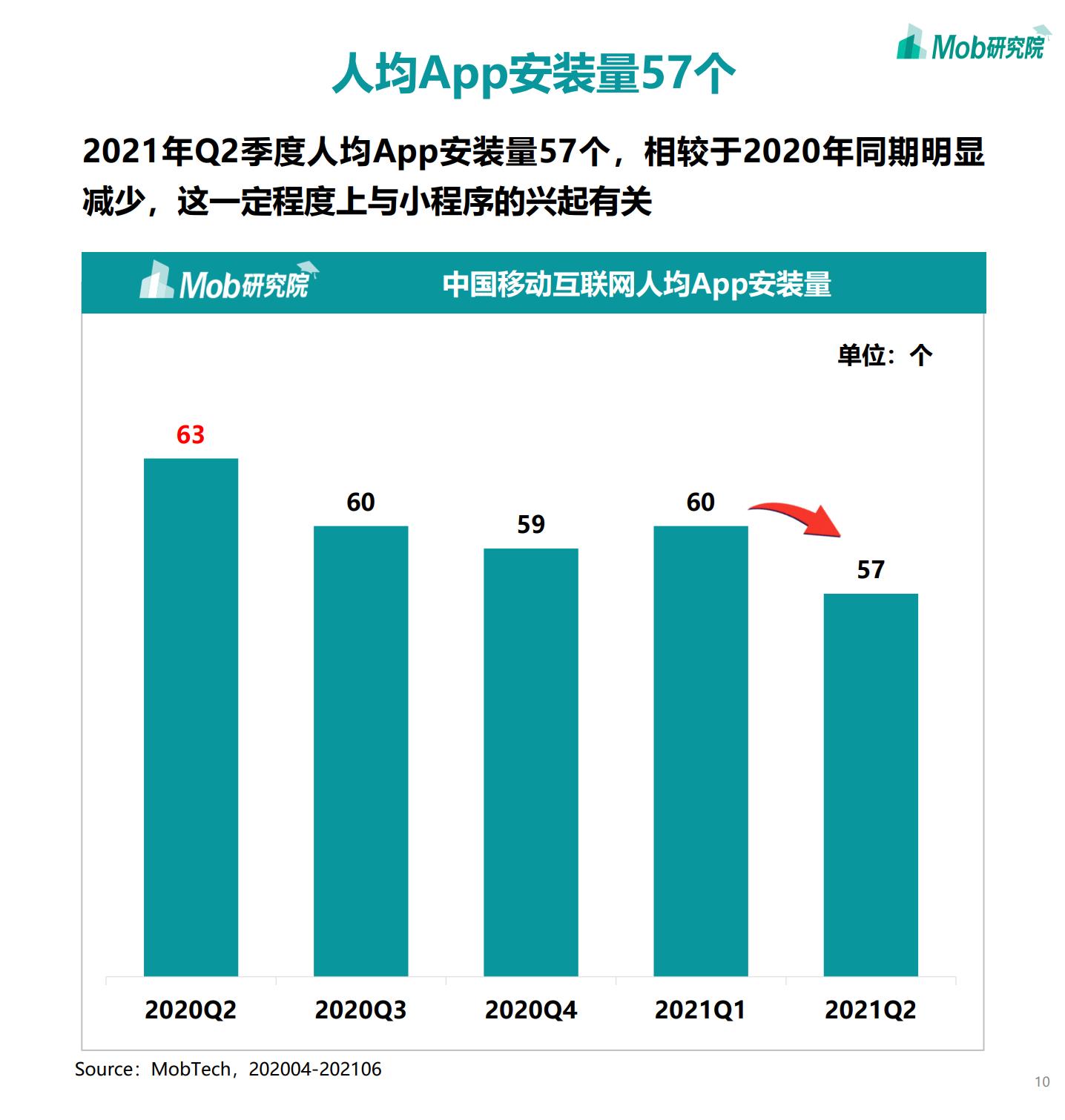 2021年中国移动互联网半年度大报告插图9