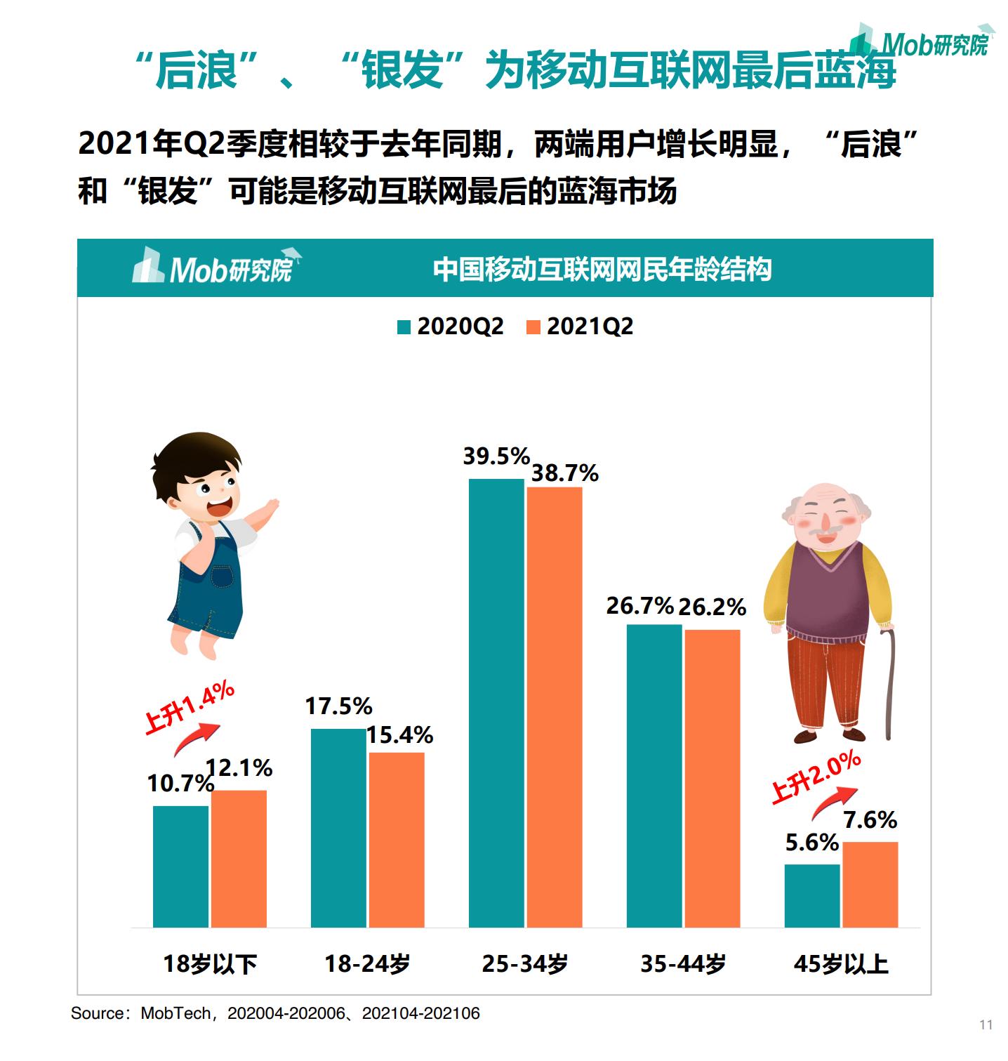 2021年中国移动互联网半年度大报告插图10