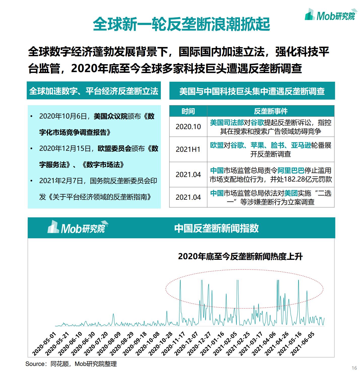 2021年中国移动互联网半年度大报告插图15