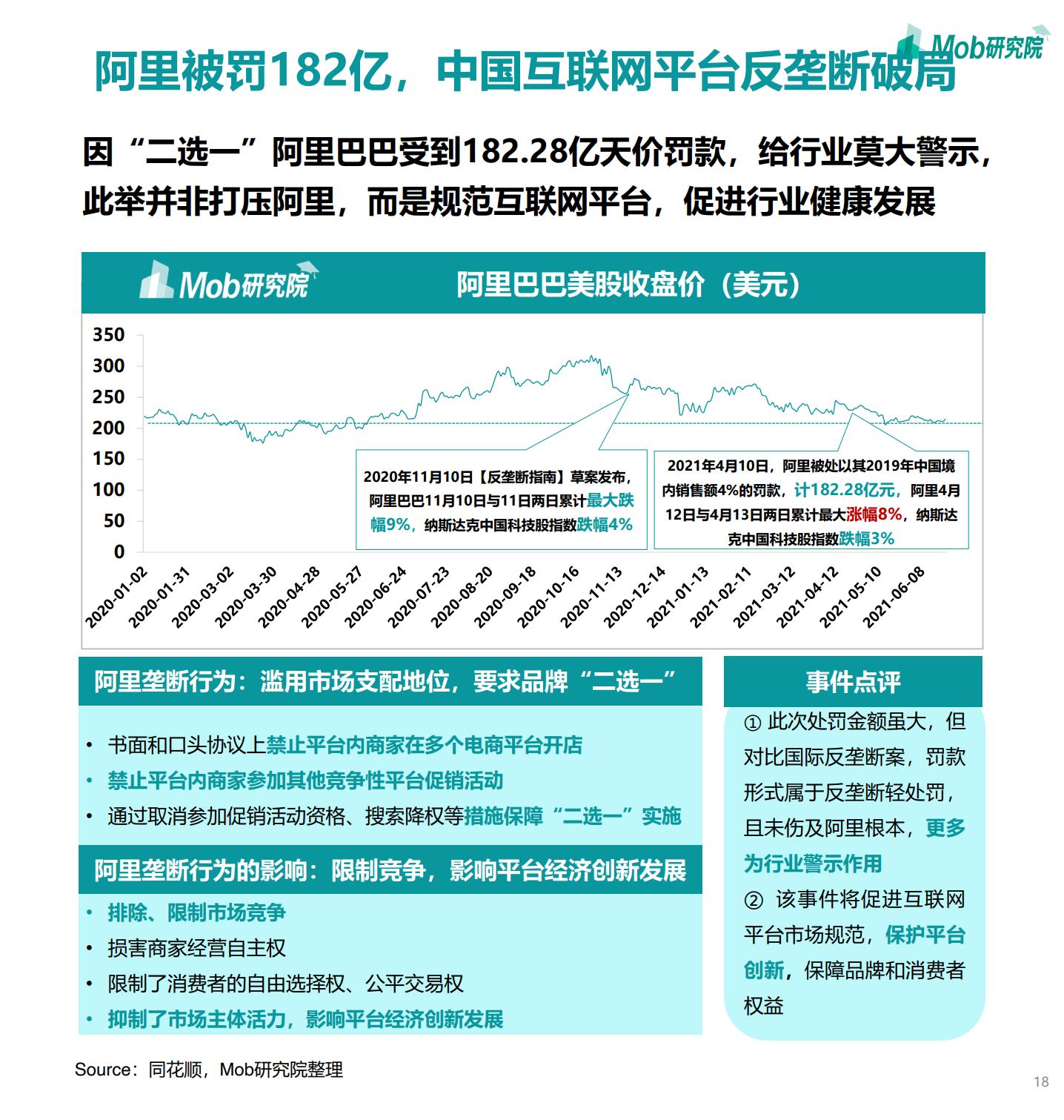 2021年中国移动互联网半年度大报告插图17