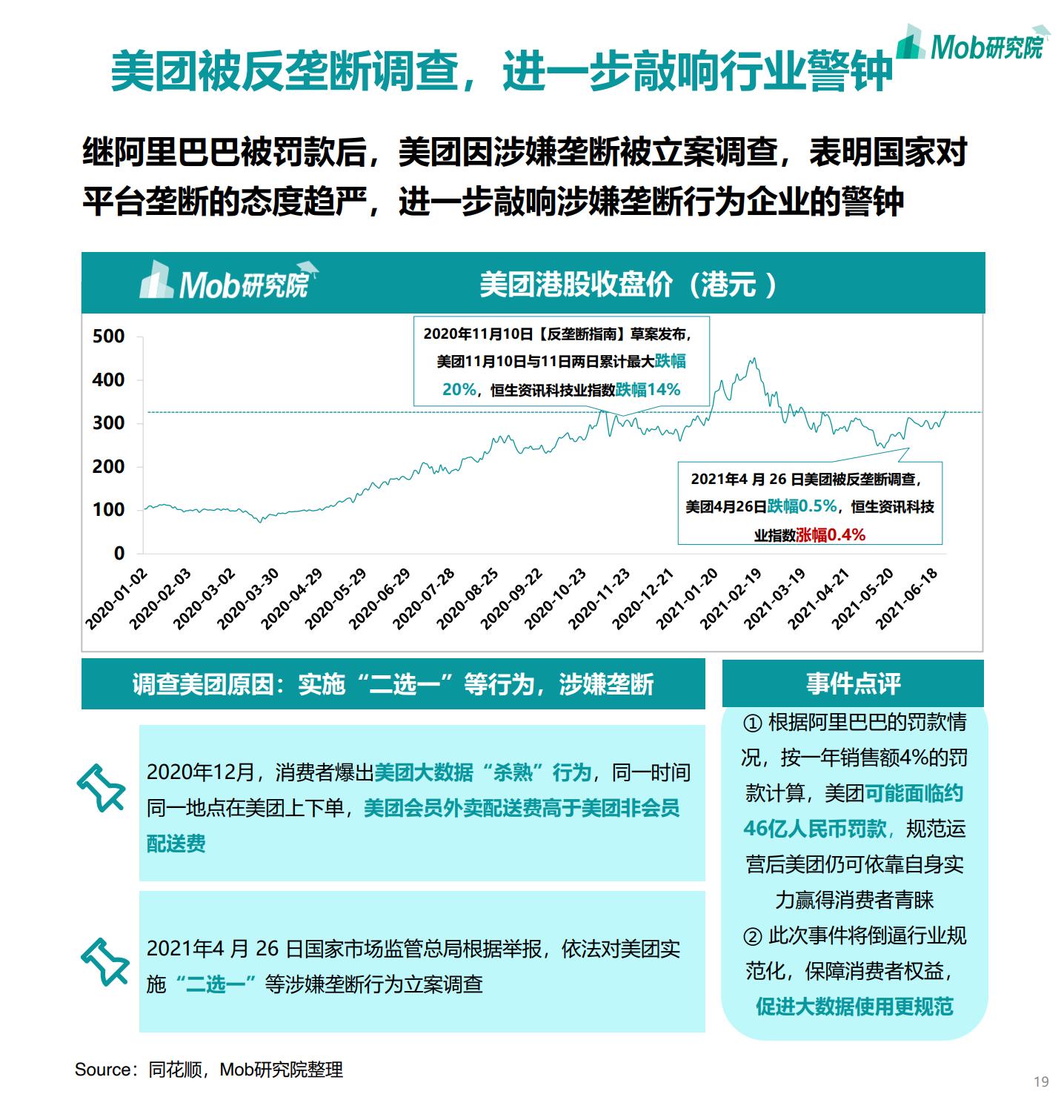 2021年中国移动互联网半年度大报告插图18