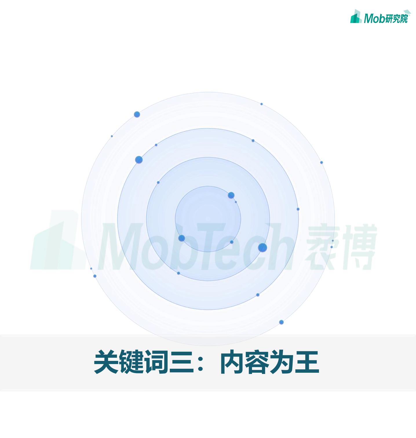 2021年中国移动互联网半年度大报告插图20