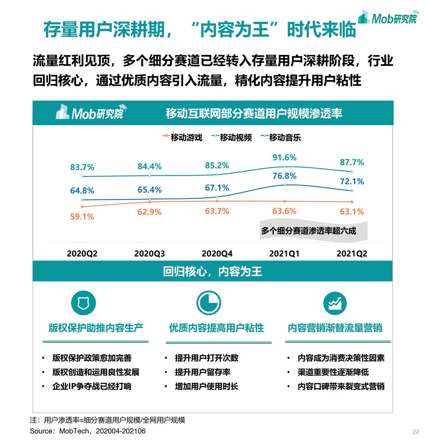 2021年中国移动互联网半年度大报告插图21