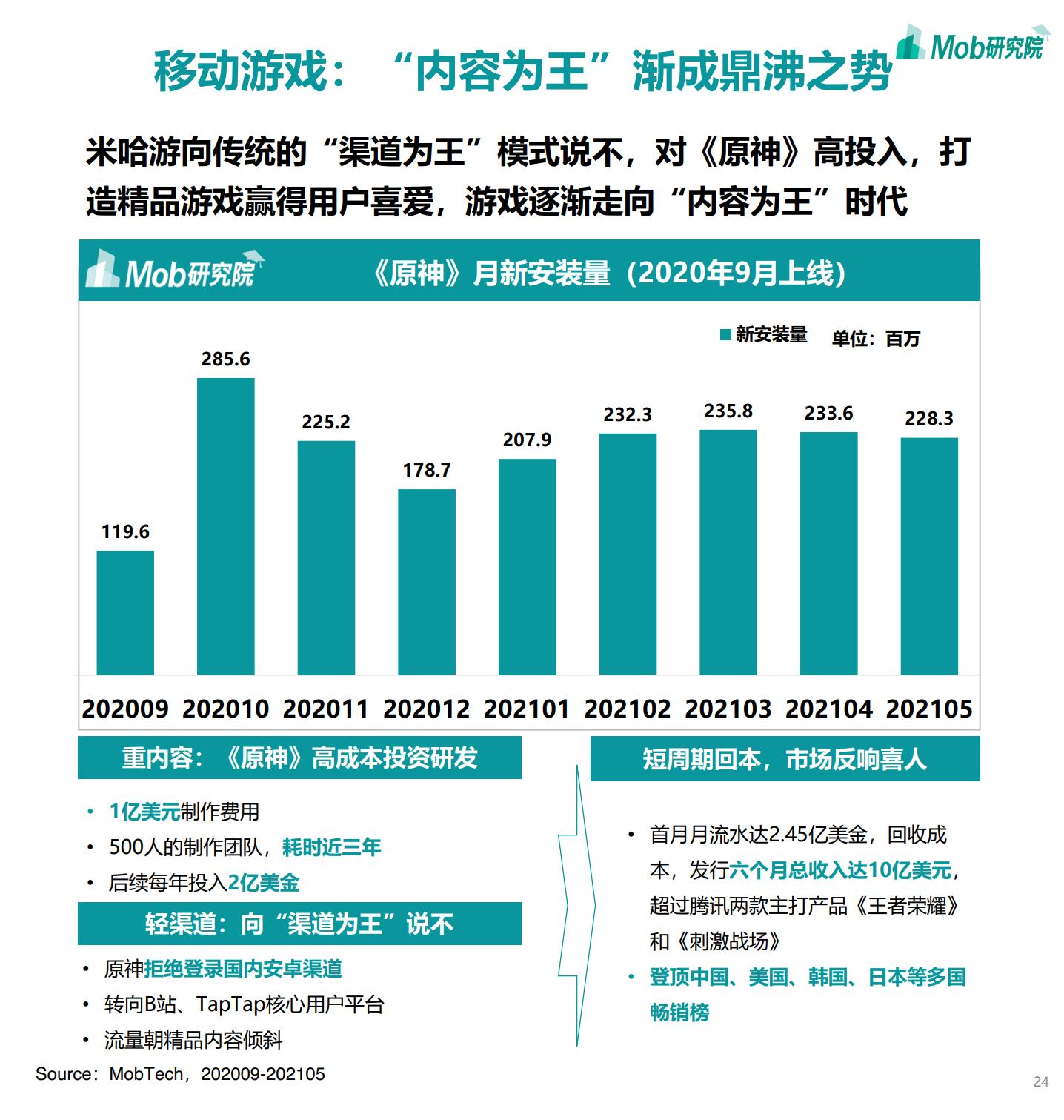 2021年中国移动互联网半年度大报告插图23