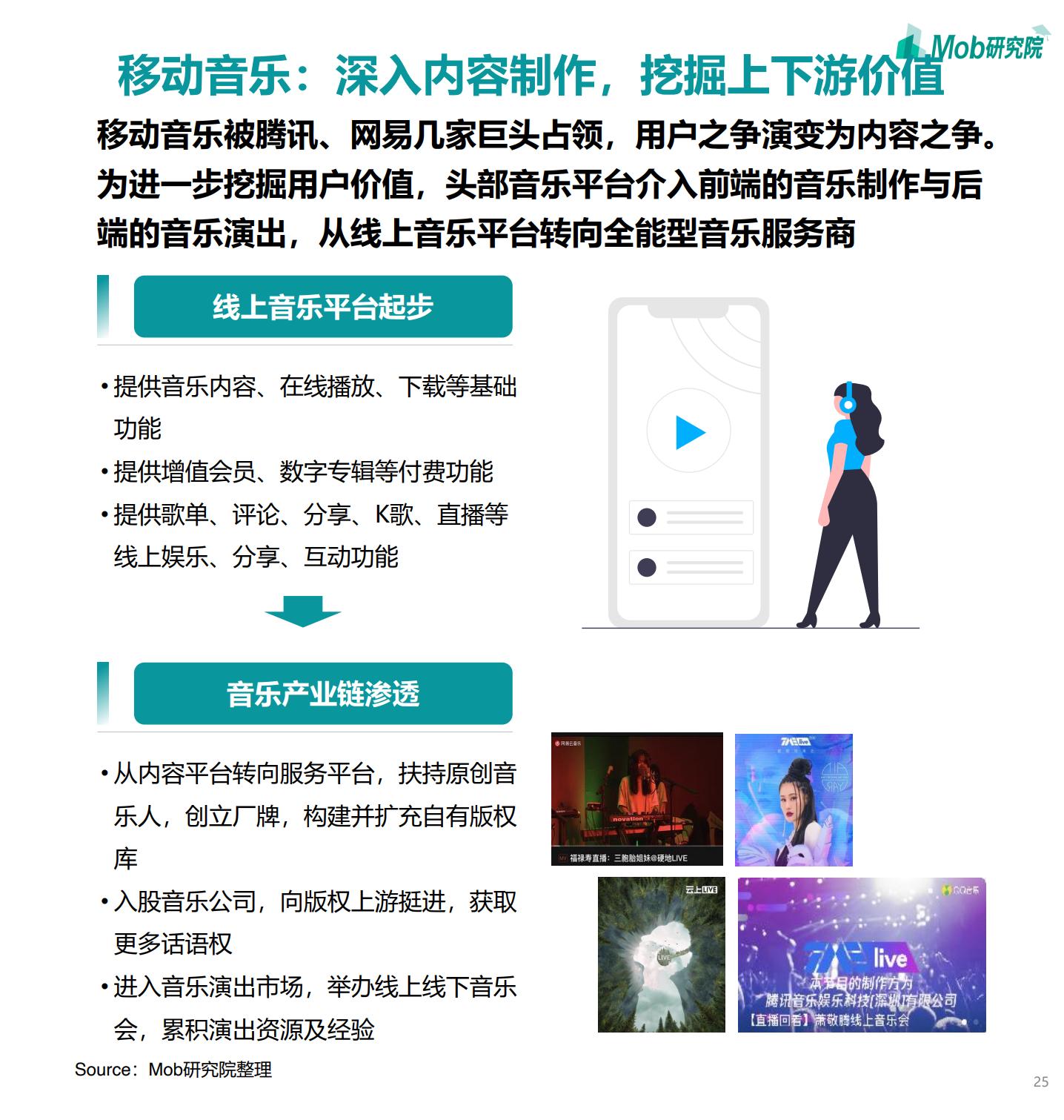 2021年中国移动互联网半年度大报告插图24