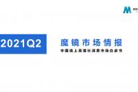 【魔镜市场情报】2021Q2中国线上高增长消费市场白皮书_00-1.png