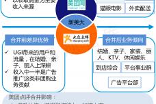 中国互联网生活服务市场盘点报告2015_000017.png