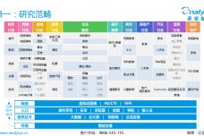 中国在线火车票预订市场专题研究报告2015_000026.png