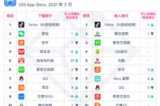 中国大陆热门应用.png