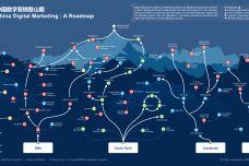 中国数字营销登山图2019版-英文.jpg